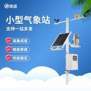 小型气象站的应用有何意义?